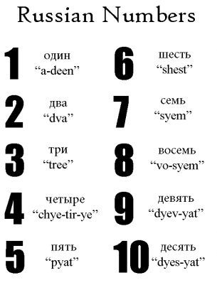 Name pls russian language visit