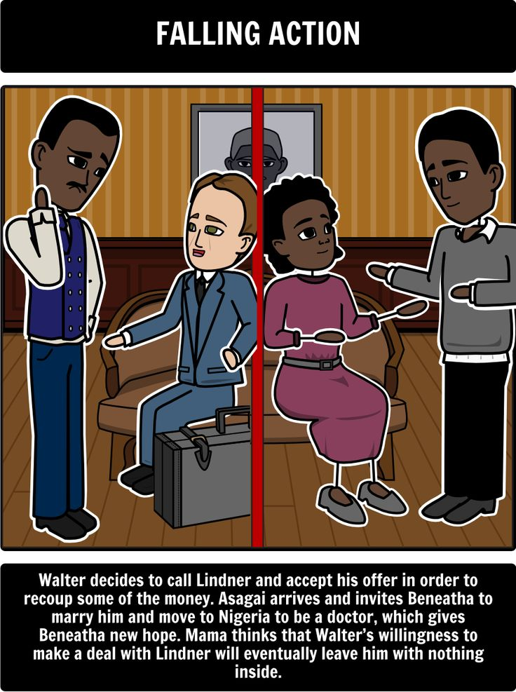 17 Best Images About A Raisin In The Sun On Pinterest