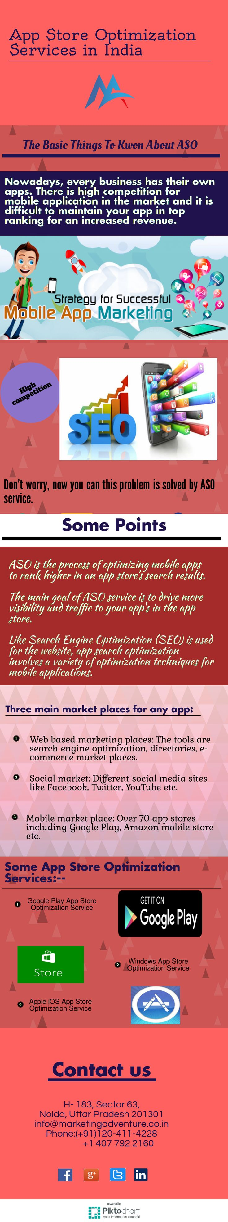 Today we have a new business opportunity in ASO, which is used for optimizing mobile apps to rank higher in an app store's search results.