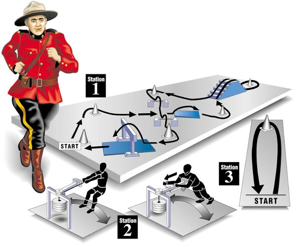 PARE - RCMP visit (Obstacle course for girls)