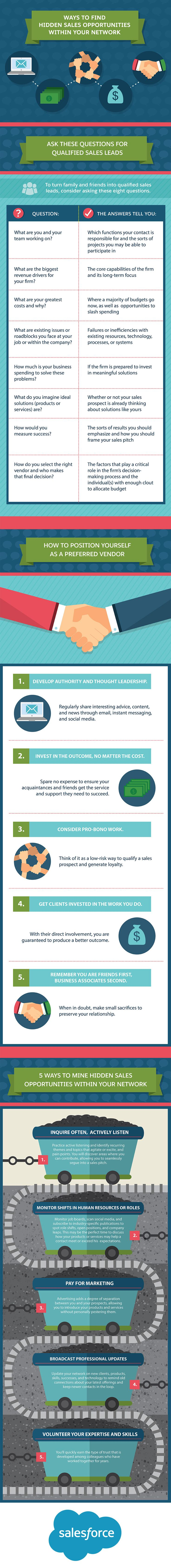 Ways to Find Hidden Sales Opportunities Within Your Network #infographic #Business #Sales