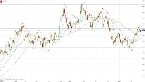 Евро/доллар откатился к 1.1829 - 13.10.17. Более подробный прогноз по этой и другим /валютным парам Вы можете прочесть на сайте МОФТ - https://traders-union.ru/analytics/view/15128/?ref=132136/