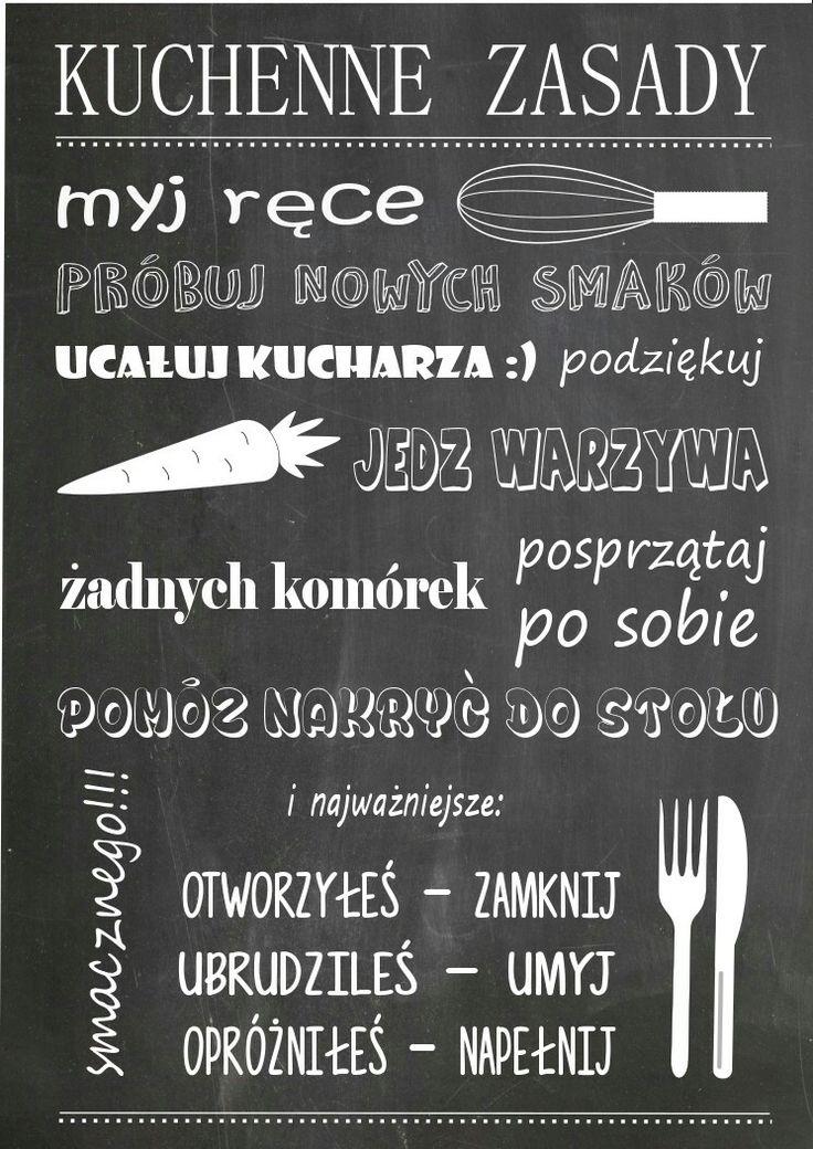 Tablica do kuchni