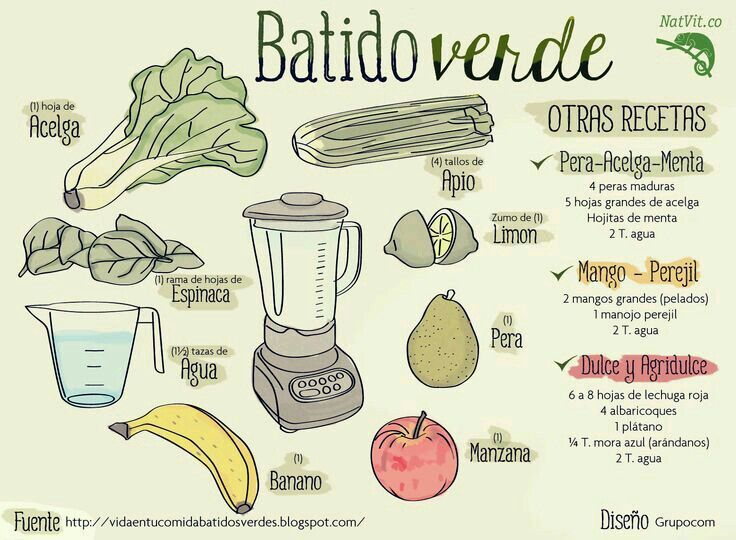 #nutricion #vidasana #salud #bajardepeso #saludable #batidos #nutrealma