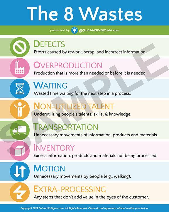 Best  Lean Project Ideas On   Lean Process
