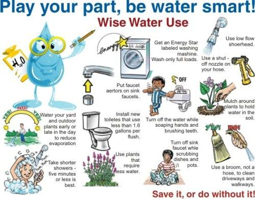 save water science projects - Google-søk