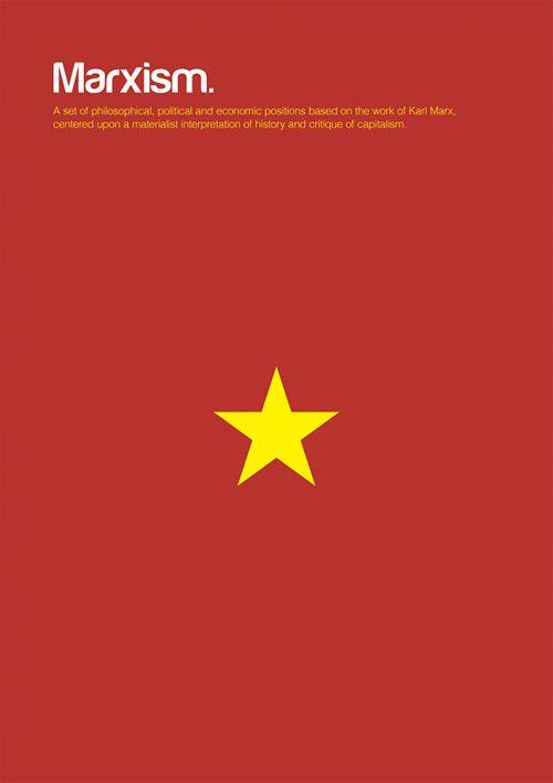 Marxism philosophy philographics carreras