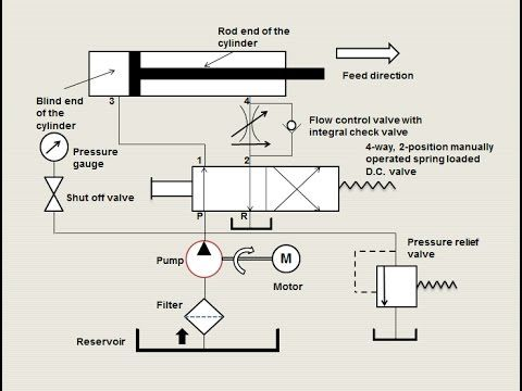 Pin on MEKATRONİK | Hydraulic Schematic |  | Pinterest