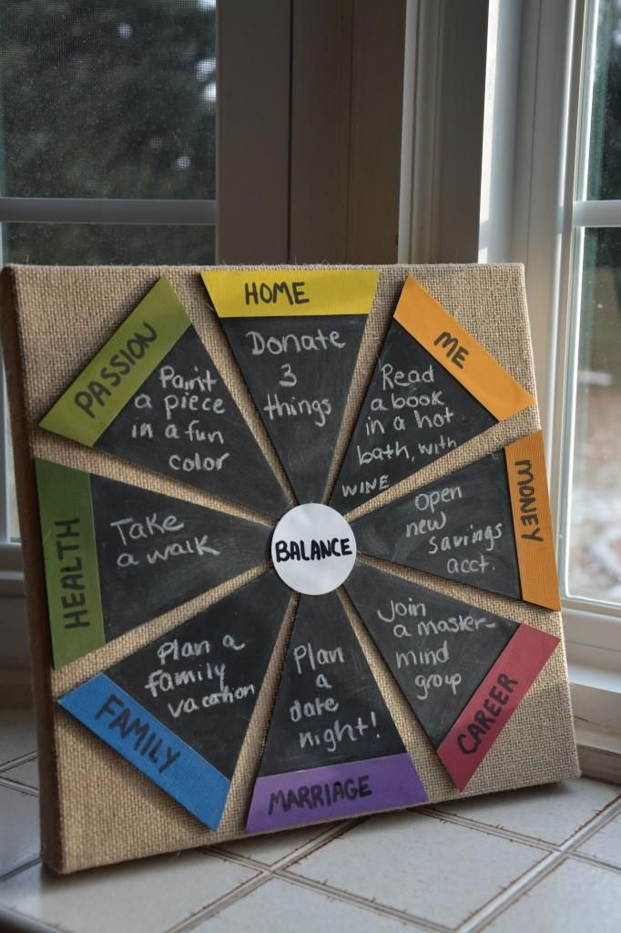 Make a DIY Wheel of Life