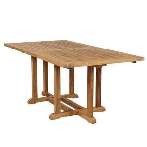 Caring For Teak Furniture