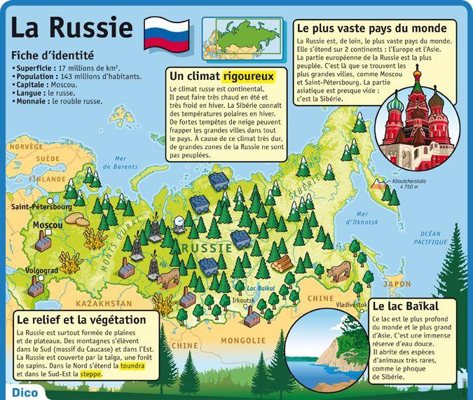 Fiche exposés : La Russie                                                                                                                                                                                 Plus