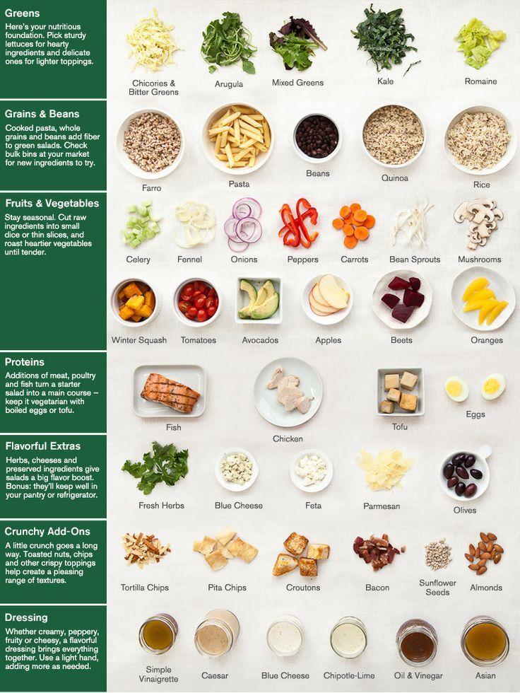 salad ingredient + dressing guide | williams sonoma