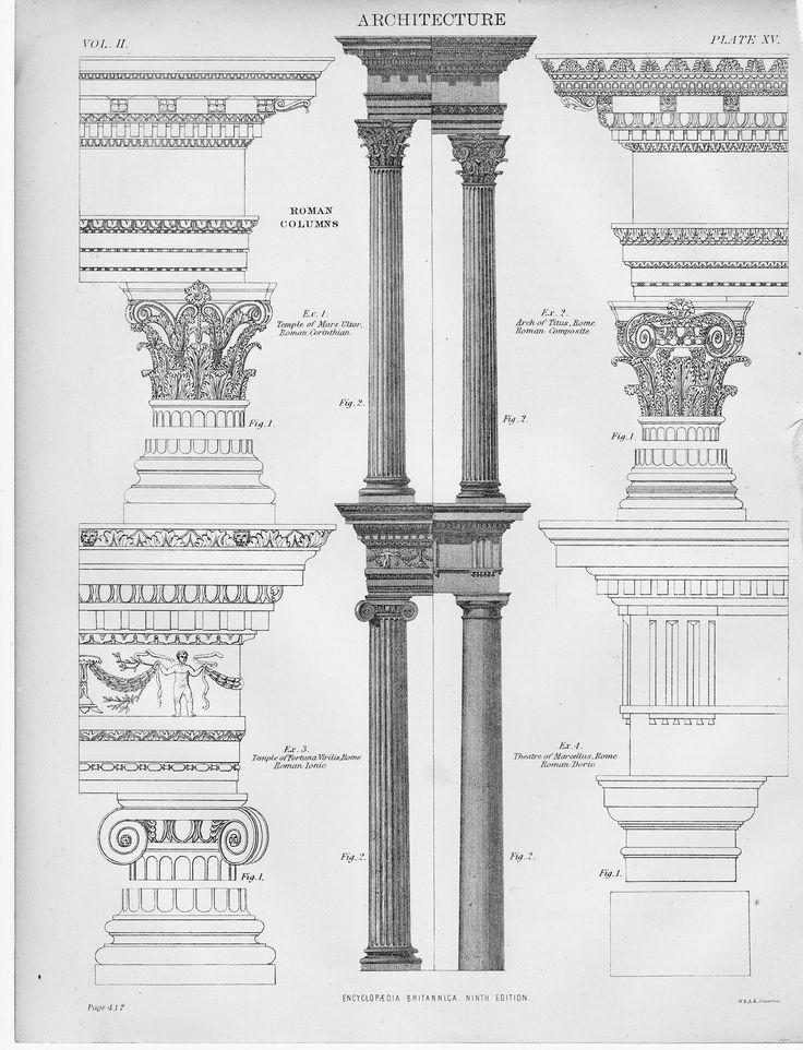 Roman Columns, Architecture - Encyclopaedia Britannica 1878