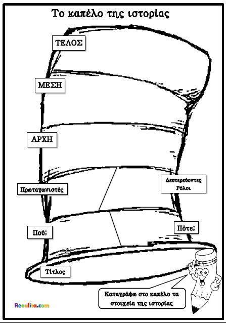 Ακόμα ένα σχεδιάγραμμα, για εντοπισμό και οργάνωση των βασικών στ
