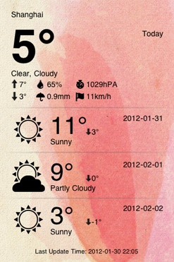 Weather report - Three days forecasts