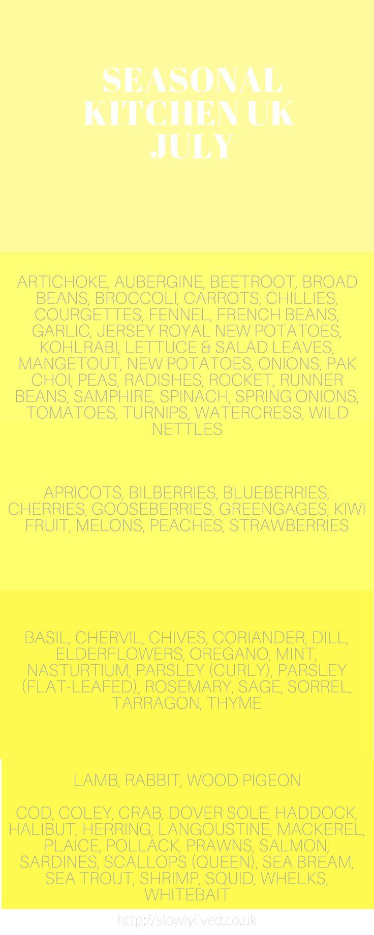 July's list of seasonal ingredients - Slowly Lived Magazine