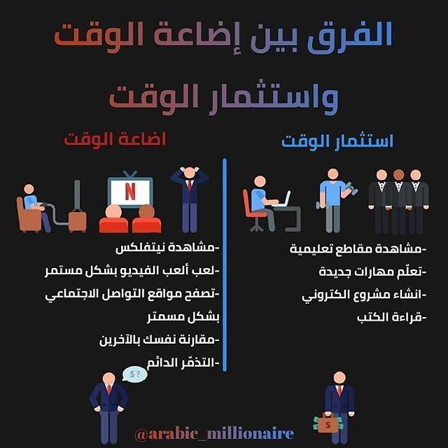 Reposted From Arabic Marketing Insta Get Regrann ماهي برأيك أهم طريقة لاستثمار الوقت Reposted From Arabic Millionaire Get R Words Quotes Arabic Books