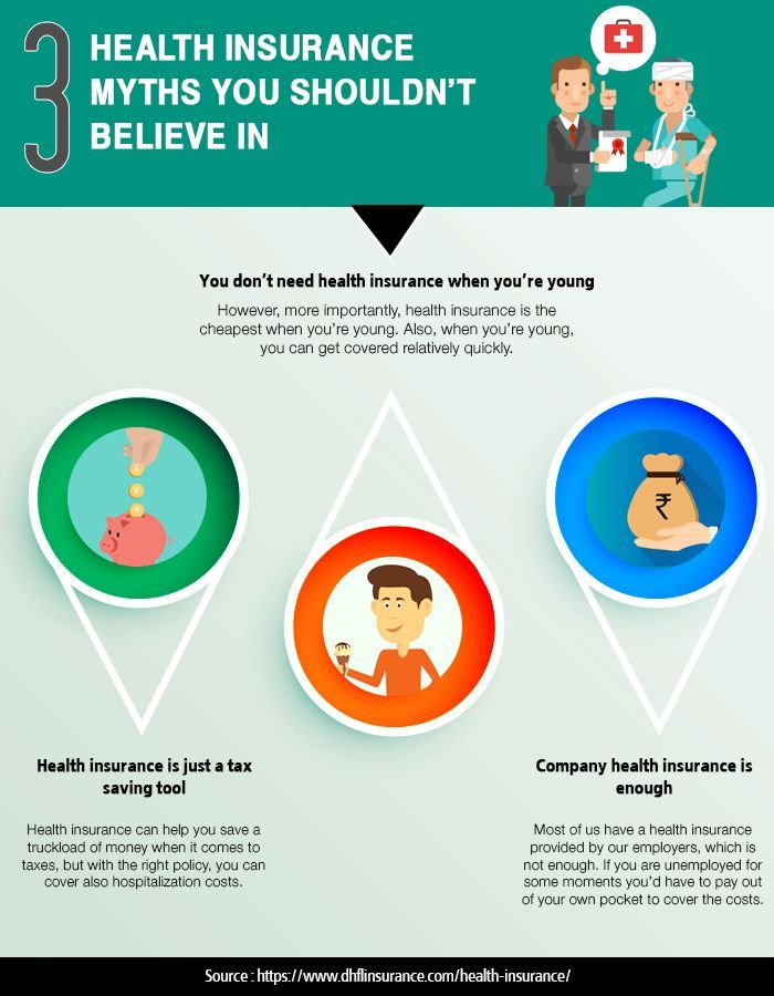 3 Health Insurance Myths You Shouldn T Believe In Health Insurance