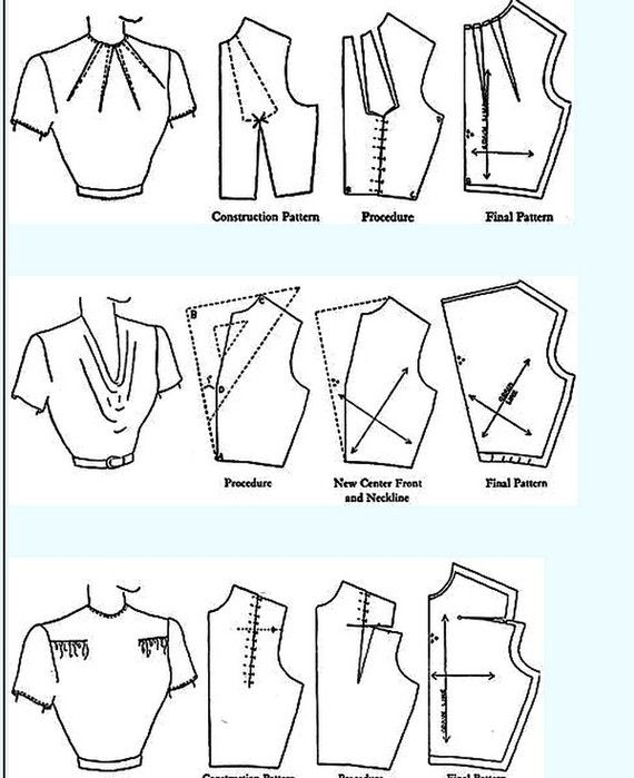 Free PATTERN MAKING ELEMENTS | WOMAN  Clothes Patron gratuit, enclure تفصيل مجاني