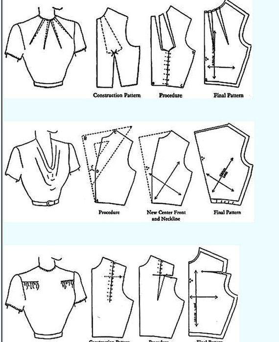 Free PATTERN MAKING ELEMENTS | WOMAN  Clothes Patron gratuit, enclure تفصيل مجاني