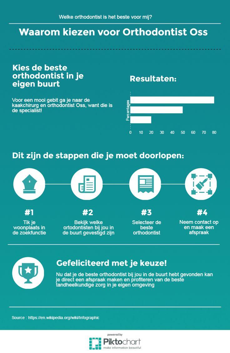 http://orthodontistnl.nl/kaakchirurg-orthodontie-en-ortho-oss-voor-implantaten-en-kaakchirurgie/  Vind via deze website de beste orthodontist dicht bij jou in de buurt in je eigen omgeving.