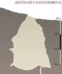 Le gouffre des Hirondelles (en espagnol : Sótano de las Golondrinas) est l'un des plus grands gouffres au monde s'ouvrant à la surface du sol.  Il s'appelle ainsi car c'est un abri naturel pour de nombreuses espèces d'oiseaux et à l'aube, une foule impressionnante de martinets noir et d'apodidés y plonge.