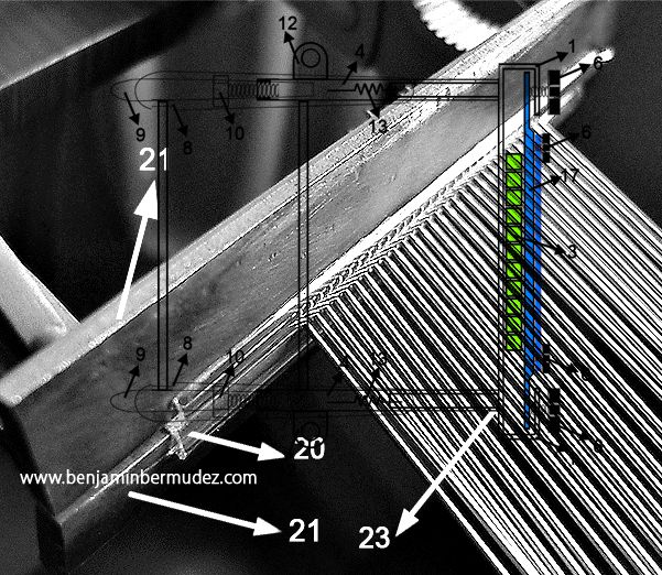 © Inventor Perú www.benjaminbermudez.com arte@benjaminbermudez.com WhatsApp: +51 940761490