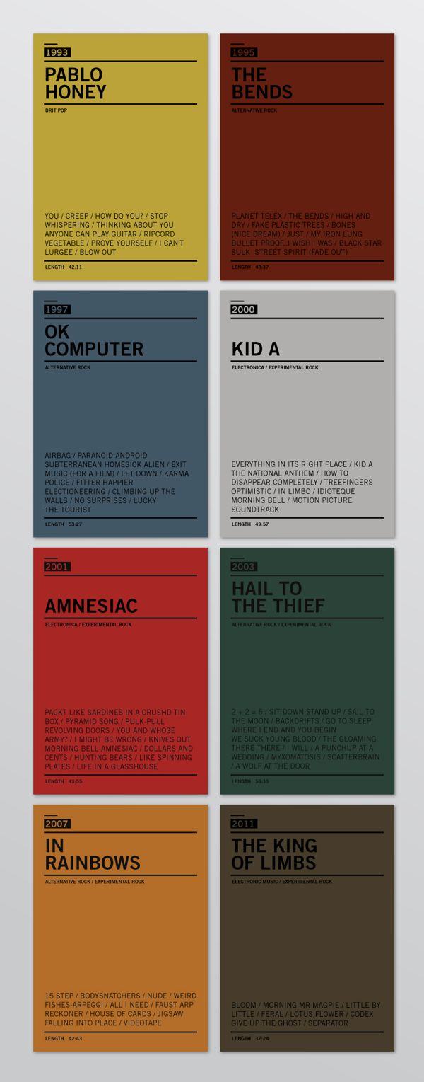 Radiohead Discography Minimal Poster by Giuseppe Fierro, via Behance