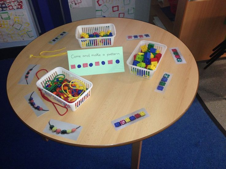 Classroom Ideas Diy ~ Image enhanced provision maths room pinterest