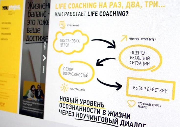 Основные графические элементы – нарисованные «от руки» схемы, графики и планы, которые символизируют проектный подход к собственной жизни.