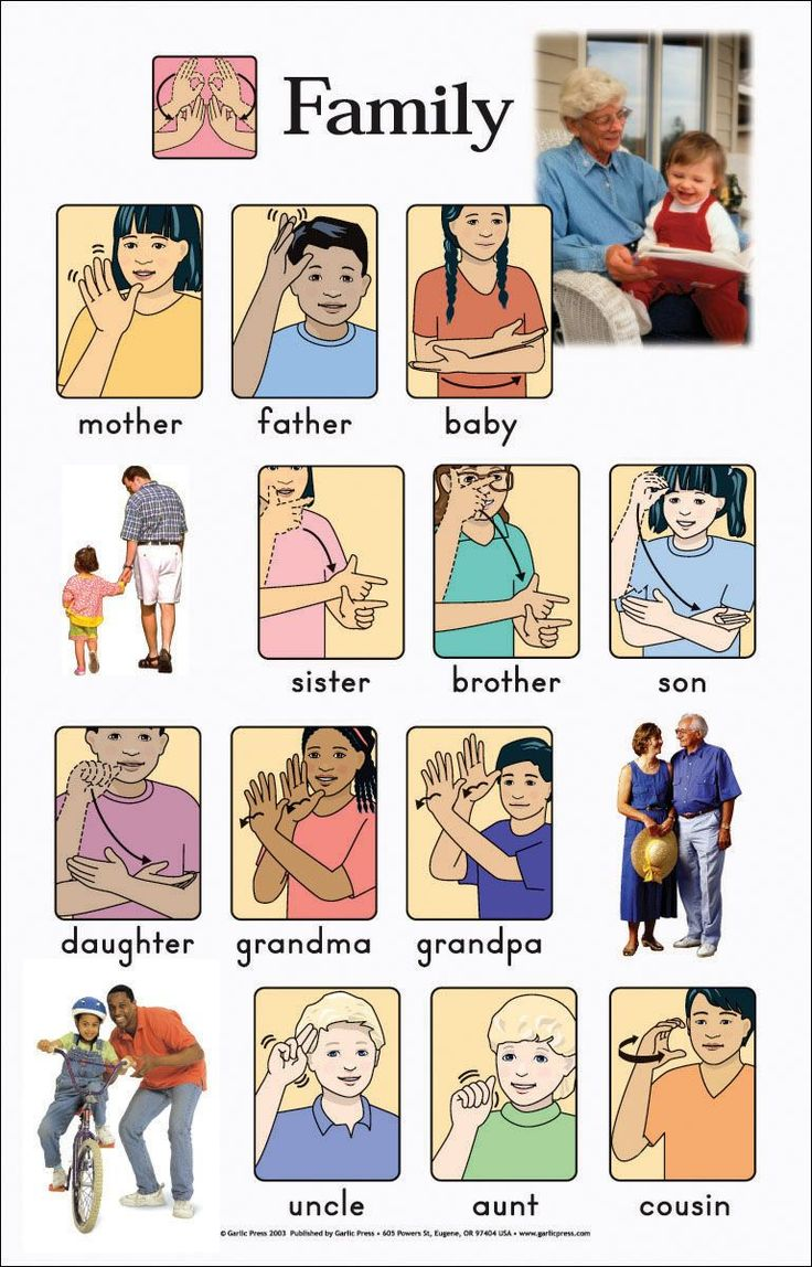 Sign Language Flip Charts: Conversation Essential Sign Language. See our amazing American Sign Language Fonts at http://www.teacherspayteachers.com/ #signlanguagelearning