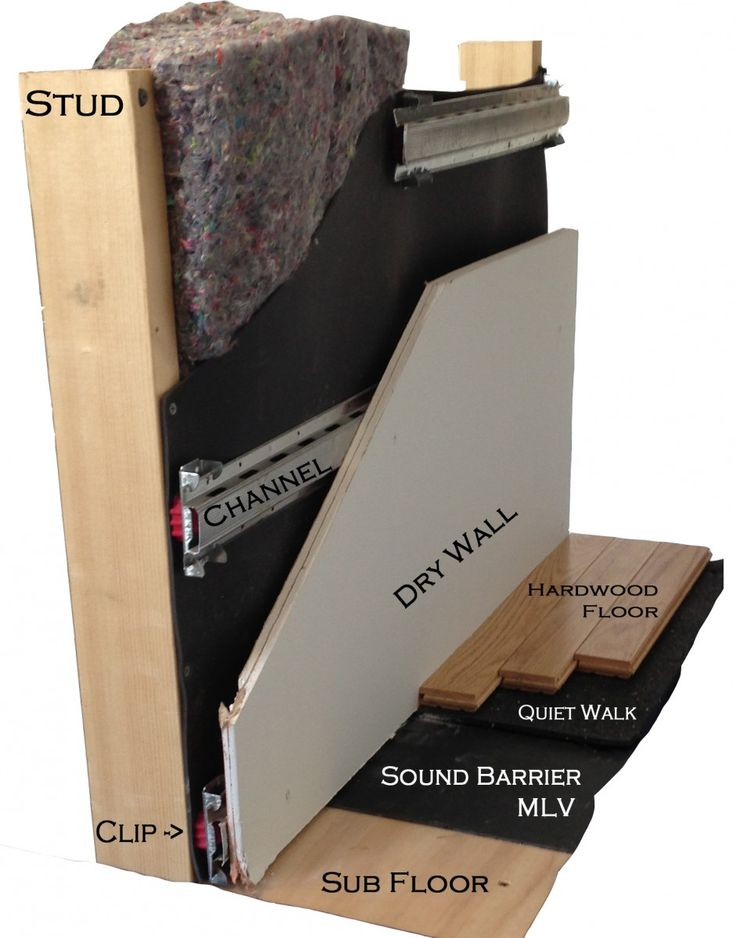 Soundproof Wall Diagram