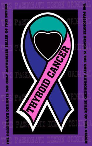 Thyroid cancer biology