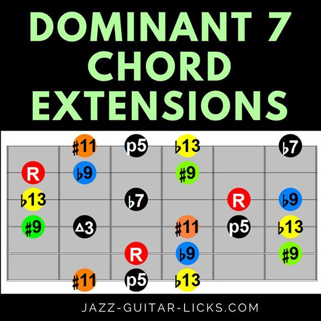 The 14 Most Popular Chord Progressions In Jazz Guitar Lessons