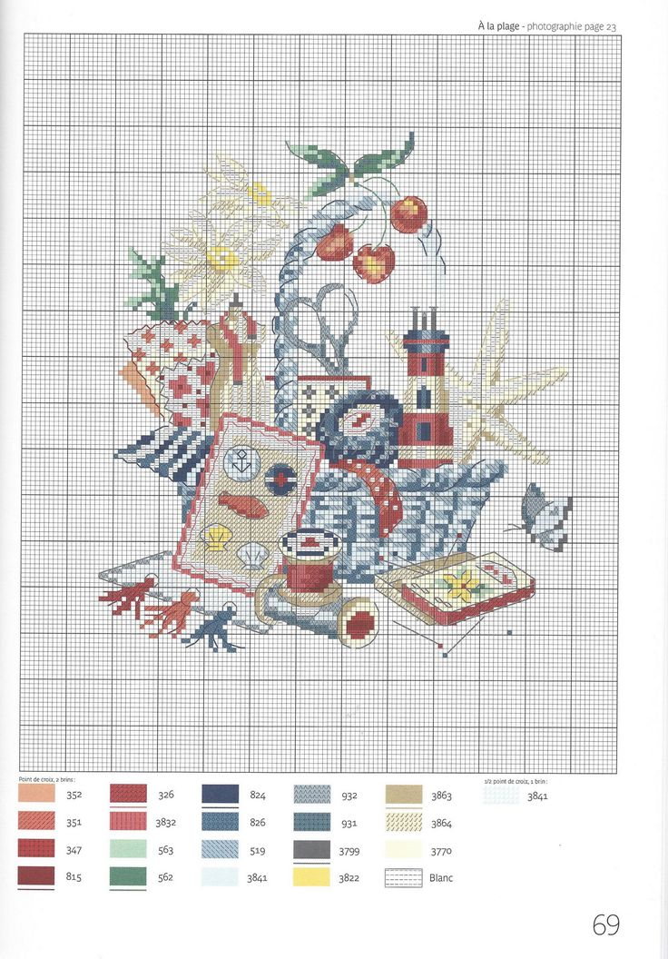 5021 best images about cross stitch on pinterest patrones cross stitch rose and cross stitch. Black Bedroom Furniture Sets. Home Design Ideas