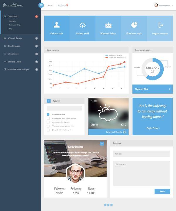 PrasastiEnom: PSD Admin Dashboard | GraphicBurger