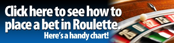 Click To Learn About Roulette