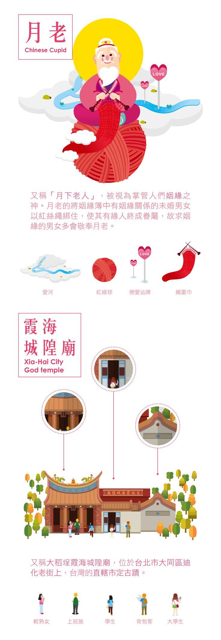 月老 Chinese Cupid / 霞海城隍廟 Xia-Hai City God temple