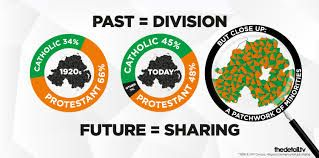 Image result for political parties northern ireland assembly