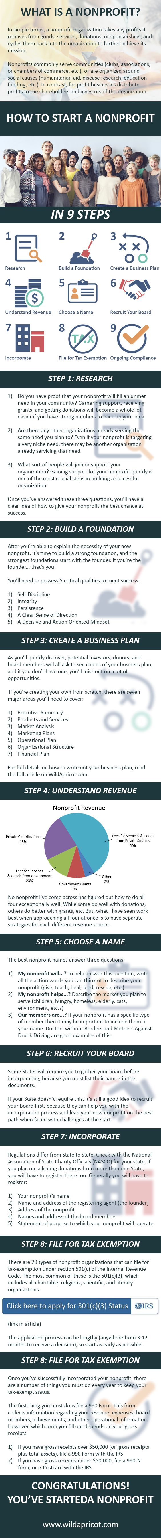 How to start a nonprofit in 9 steps including: research, business plan, revenue, 501c3 tax-exempt status, recruiting your board, and compliance.