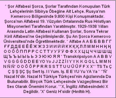 ŞOR TÜRKLERİ - Şor Türklerinin Alfabesi