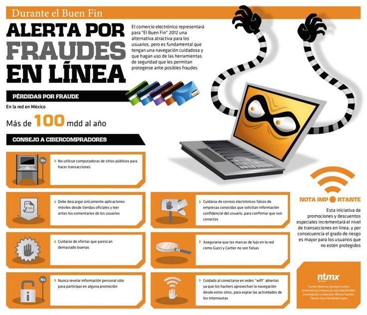 Cuidado con los fraudes online del comercio electrónico #infografia