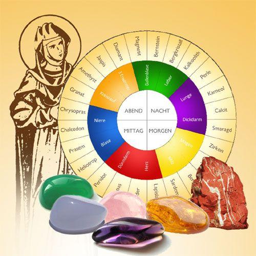 Hildegard und Organuhr