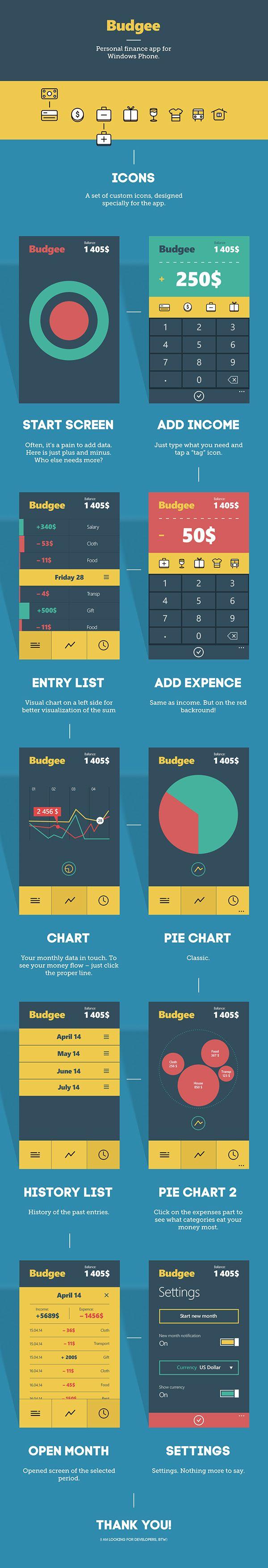 Budgee app by Egor Tatarenko, via Behance