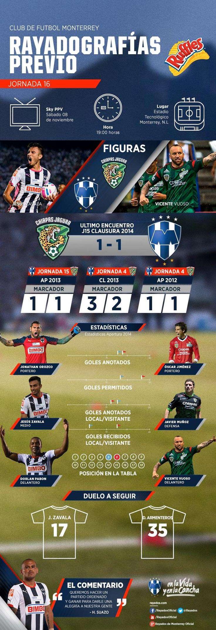 ¡La #Rayadografía del partido de hoy es presentada por Ruffles MX!  Para ver detalles y la imagen da clic aquí: http://www.rayados.com/primer-equipo/rayadografia-jaguares-vs-rayados-por-ruffles,978e628496979410VgnVCM10000098cceb0aRCRD.html