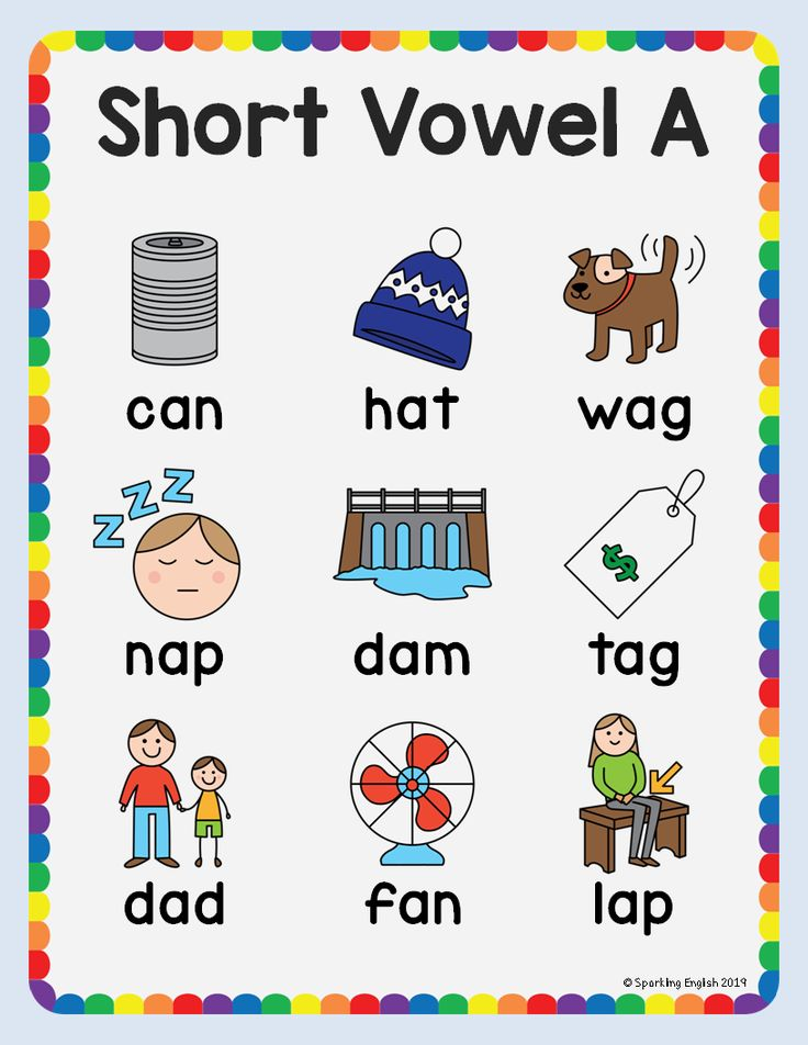 CVC Posters Learn Words for Each Short Vowel Sound