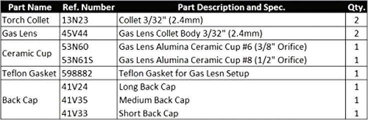 "Accessory Kit (3/32"") Cup-Collet-Gas WeldingCity TIG Welding Gas Lens #WeldingCity #Custom"