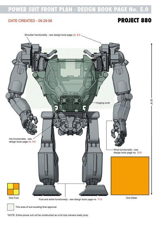 1000+ ideas about Powered Exoskeleton on Pinterest ... - photo#43