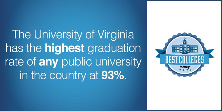 "Known as a ""public Ivy,"" the University of Virginia offers in-staters a top-notch education with one of the country's lowest total college costs."