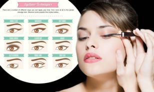 A fabulous new infographic explains how to apply the perfect eyeliner, pick the best blusher and lipstick and create the ever-difficult smokey eye